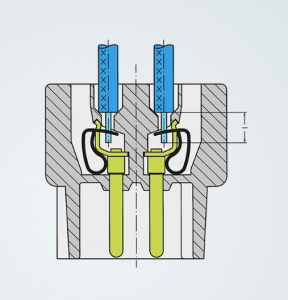 Cage Clamp Termination Technique of Industrial Connector - SR Indus
