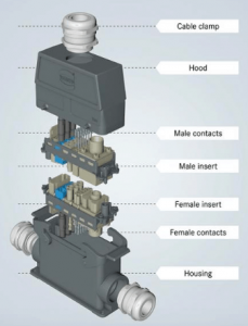 Harting Industrial Connector Diagram | Sr Indus Distributor of Electrical Equipment