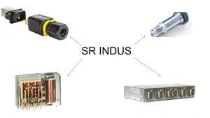 sr indus products - transportation sector